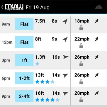 Looking at one of those classic cornish forecasts for today and going in to the weekend