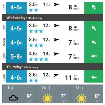 Forecast finally looking a bit more promising #constantinebay