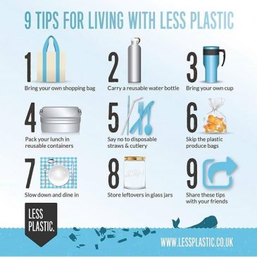 Yesterday was the first day of summer proper. So why not use the start of summer to be the start of living plastic free.